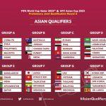 Quand les éliminatoires de la Coupe du Monde en Asie poussent les anciens ennemis à s'affronter